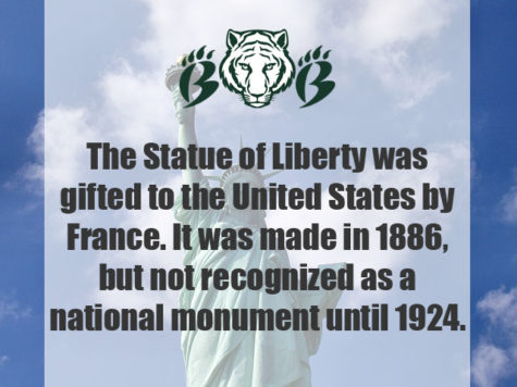 The Statue of Liberty Was Not Always a Monument